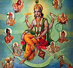 238px-vishnu_surrounded_by_his_avatars